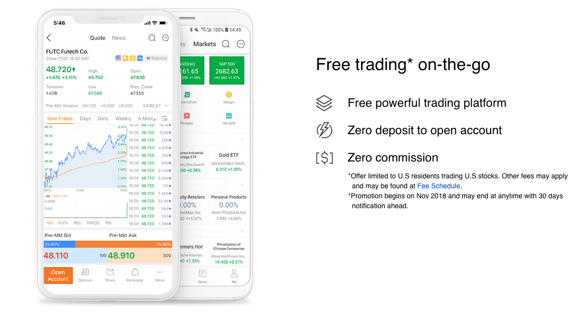 How to get free stocks 5 this is a list of every company with sign-up offers to get free stocks. You can make up to $4830 by signing up to all of these apps and completing the offers. Note: it is up-to. I'll also be sharing what i realistically received.